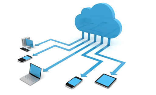 Cloud Computing Graphic